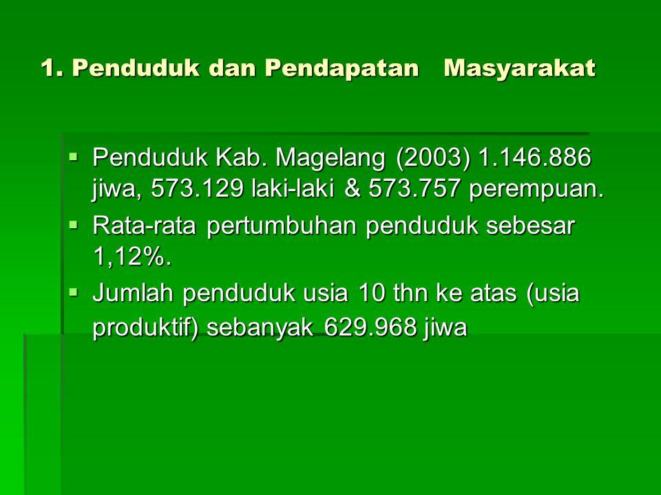 1. Penduduk dan Pendapatan Masyarakat  Penduduk Kab. Magelang (2003) 1.146.886 jiwa, 573.129 laki-laki & 573.757 perempuan.  Rata-rata pertumbuhan p