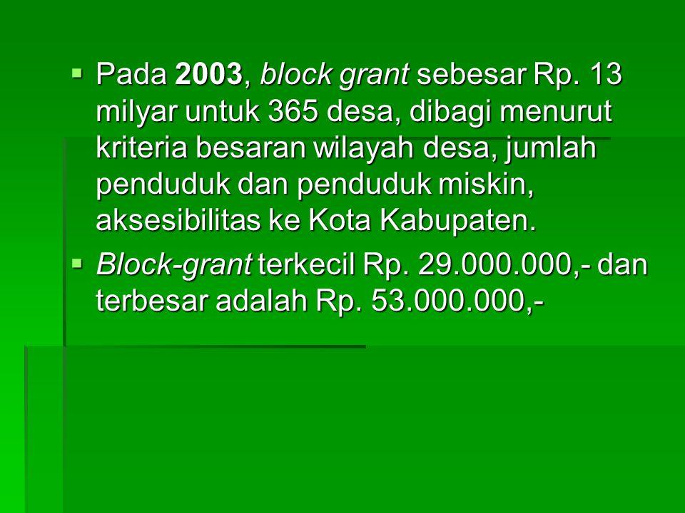  Pada 2003, block grant sebesar Rp. 13 milyar untuk 365 desa, dibagi menurut kriteria besaran wilayah desa, jumlah penduduk dan penduduk miskin, akse