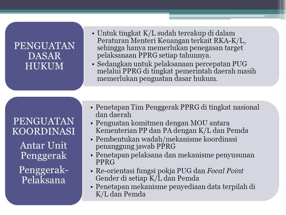 Untuk tingkat K/L sudah tercakup di dalam Peraturan Menteri Keuangan terkait RKA-K/L, sehingga hanya memerlukan penegasan target pelaksanaan PPRG seti