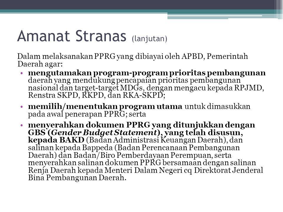 Amanat Stranas (lanjutan) Dalam melaksanakan PPRG yang dibiayai oleh APBD, Pemerintah Daerah agar: mengutamakan program-program prioritas pembangunan