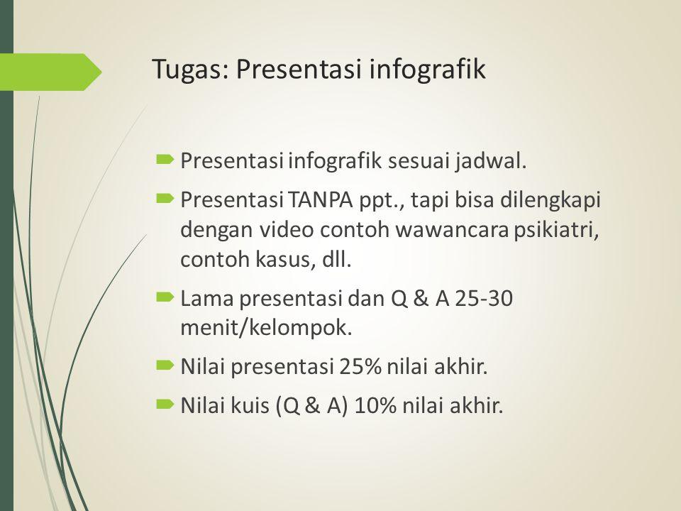 Tugas: Presentasi infografik  Presentasi infografik sesuai jadwal.  Presentasi TANPA ppt., tapi bisa dilengkapi dengan video contoh wawancara psikia