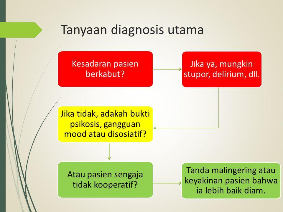 Tanyaan diagnosis utama Kesadaran pasien berkabut? Jika ya, mungkin stupor, delirium, dll. Jika tidak, adakah bukti psikosis, gangguan mood atau disos