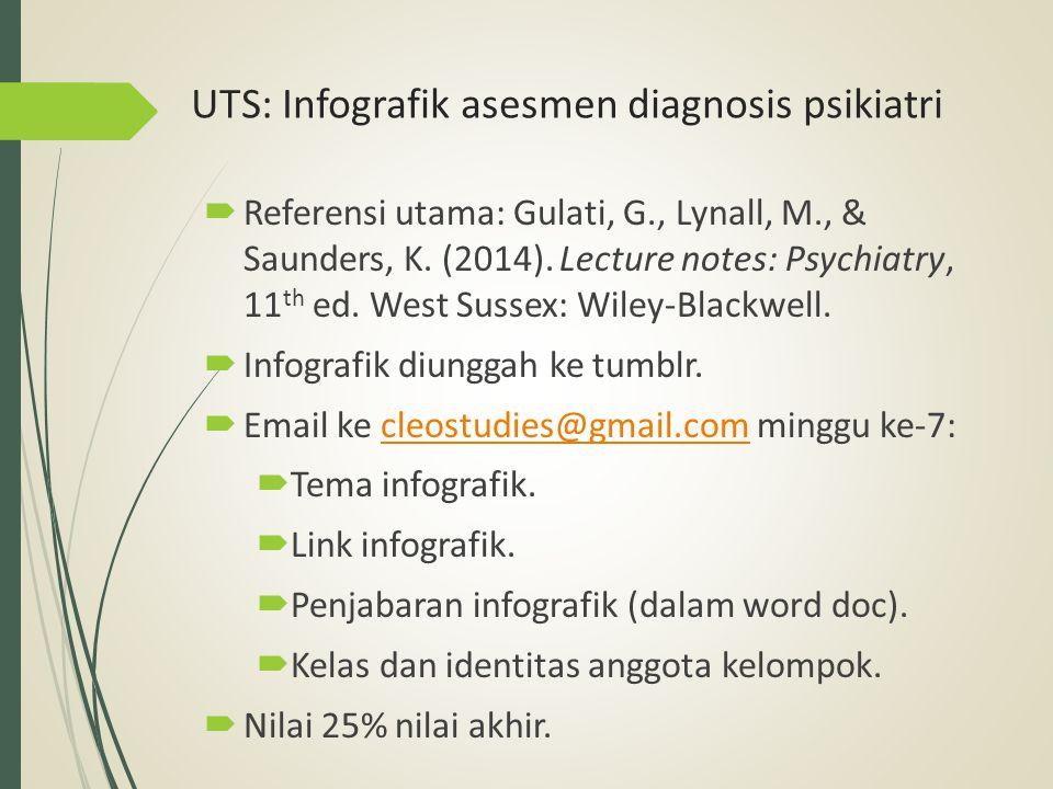 UTS: Infografik asesmen diagnosis psikiatri  Referensi utama: Gulati, G., Lynall, M., & Saunders, K. (2014). Lecture notes: Psychiatry, 11 th ed. Wes