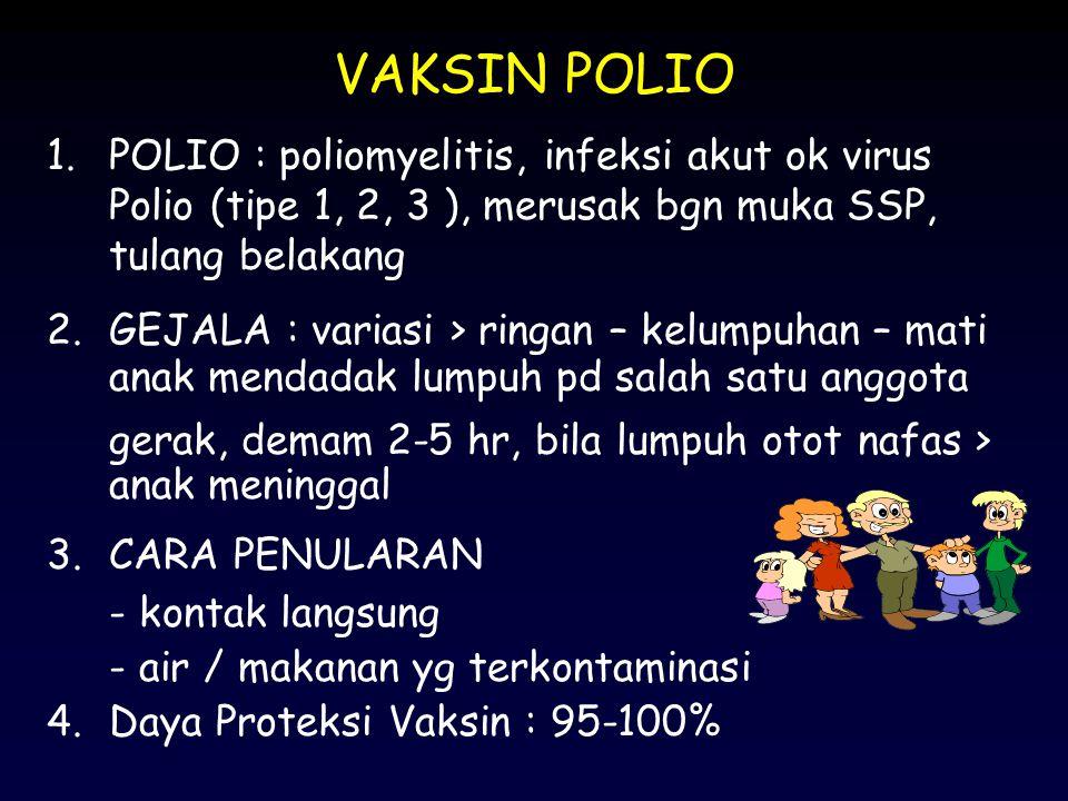 VAKSIN POLIO 1.POLIO : poliomyelitis, infeksi akut ok virus Polio (tipe 1, 2, 3 ), merusak bgn muka SSP, tulang belakang 2.GEJALA : variasi > ringan – kelumpuhan – mati anak mendadak lumpuh pd salah satu anggota gerak, demam 2-5 hr, bila lumpuh otot nafas > anak meninggal 3.CARA PENULARAN - kontak langsung - air / makanan yg terkontaminasi 4.Daya Proteksi Vaksin : 95-100%