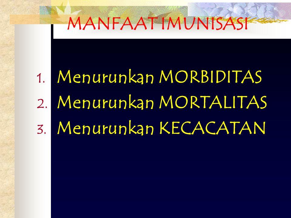 MANFAAT IMUNISASI 1. Menurunkan MORBIDITAS 2. Menurunkan MORTALITAS 3. Menurunkan KECACATAN
