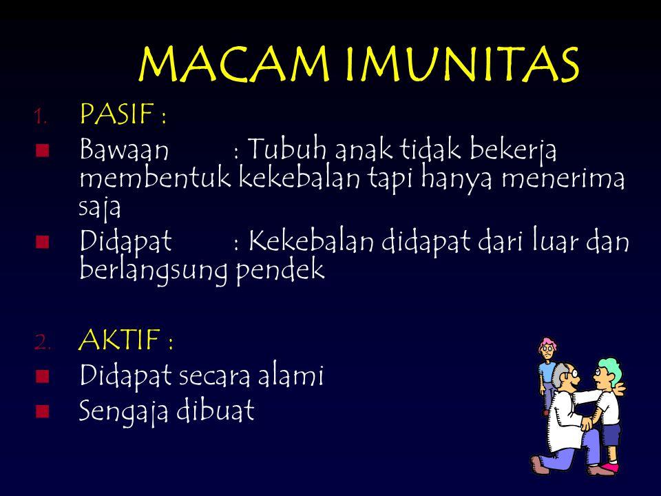 MACAM IMUNITAS 1.