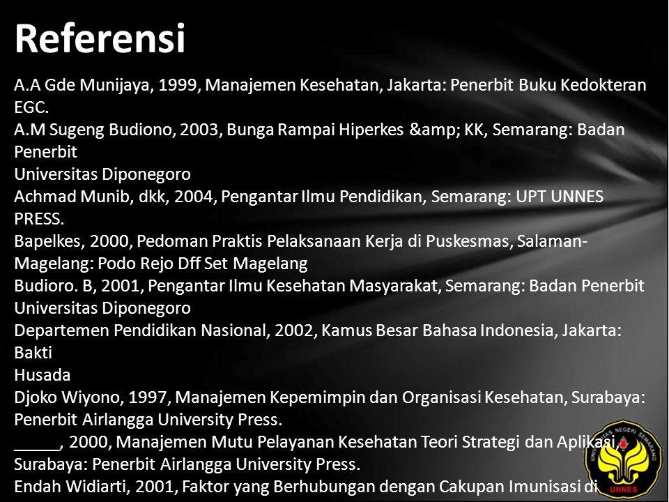 Referensi A.A Gde Munijaya, 1999, Manajemen Kesehatan, Jakarta: Penerbit Buku Kedokteran EGC. A.M Sugeng Budiono, 2003, Bunga Rampai Hiperkes & KK