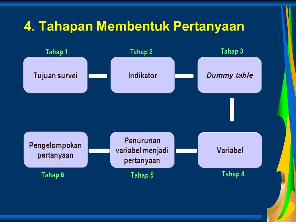 4. Tahapan Membentuk Pertanyaan Indikator Dummy table Variabel Penurunan variabel menjadi pertanyaan Pengelompokan pertanyaan Tujuan survei Tahap 4 Ta