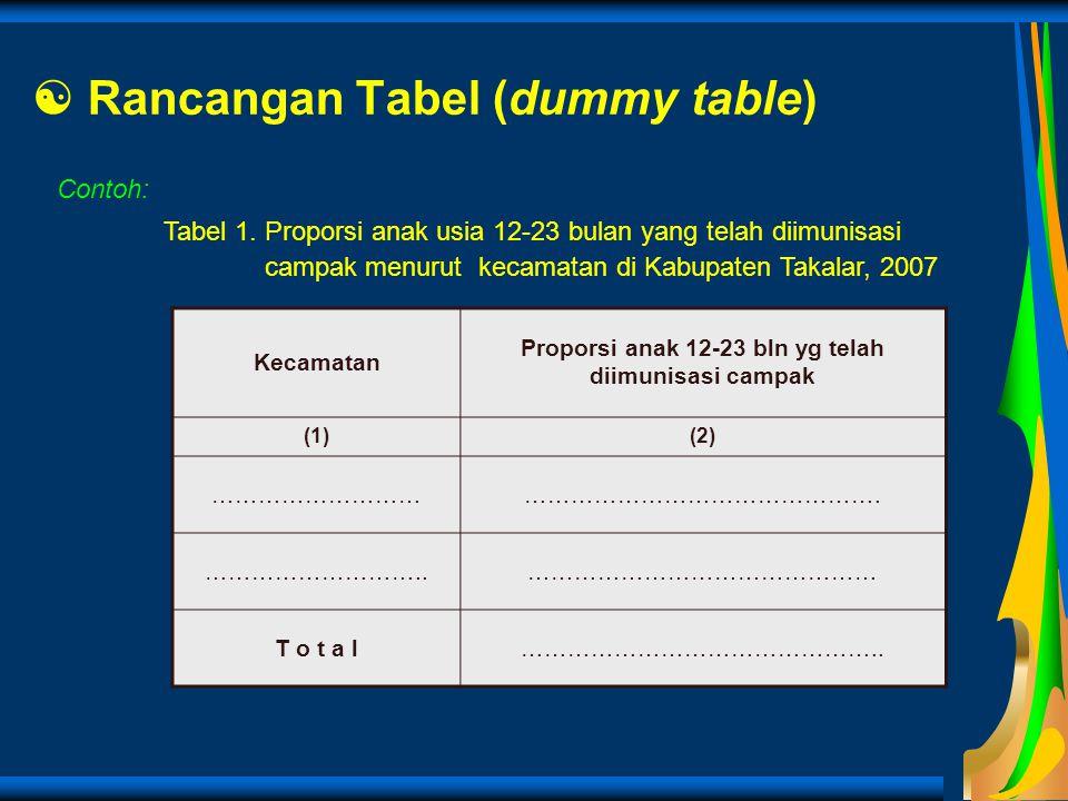  Rancangan Tabel (dummy table) Contoh: Tabel 1. Proporsi anak usia 12-23 bulan yang telah diimunisasi campak menurut kecamatan di Kabupaten Takalar,
