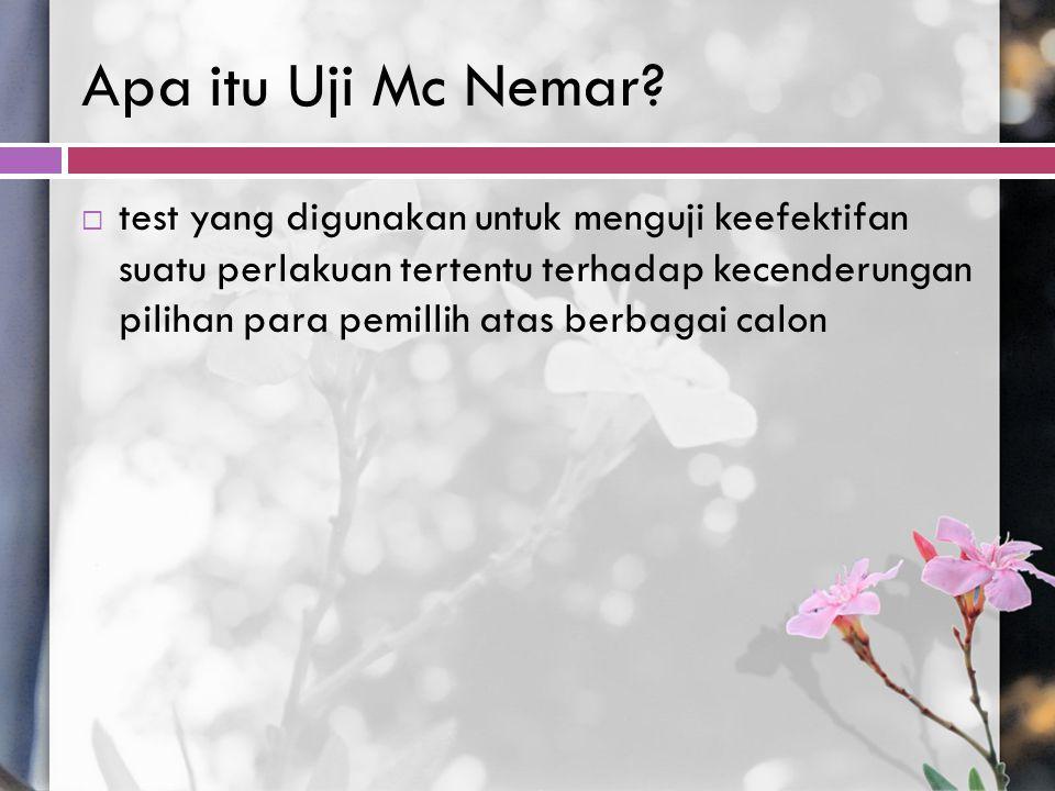 Apa itu Uji Mc Nemar?  test yang digunakan untuk menguji keefektifan suatu perlakuan tertentu terhadap kecenderungan pilihan para pemillih atas berba