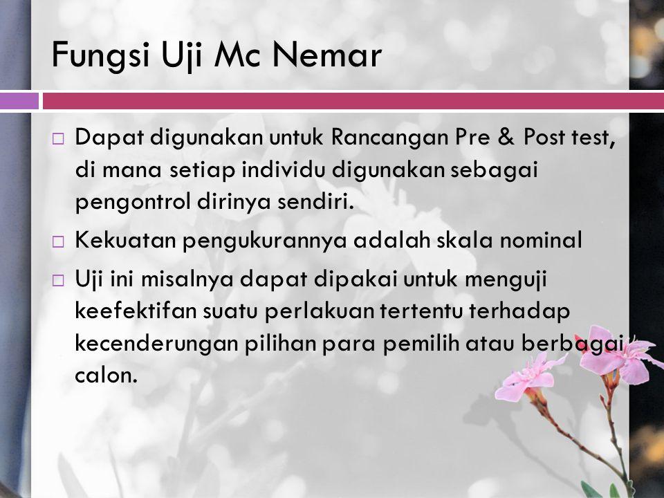 Fungsi Uji Mc Nemar  Dapat digunakan untuk Rancangan Pre & Post test, di mana setiap individu digunakan sebagai pengontrol dirinya sendiri.  Kekuata