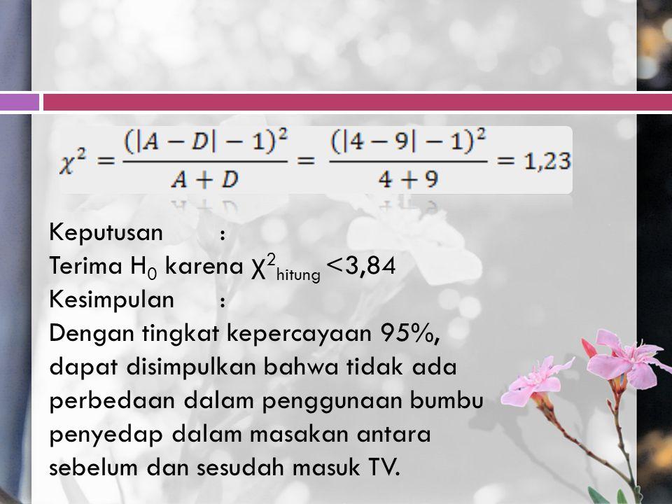 Keputusan: Terima H 0 karena χ 2 hitung <3,84 Kesimpulan: Dengan tingkat kepercayaan 95%, dapat disimpulkan bahwa tidak ada perbedaan dalam penggunaan
