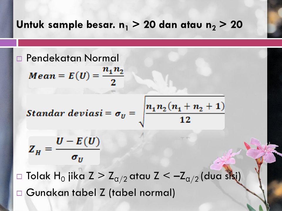 Untuk sample besar. n 1 > 20 dan atau n 2 > 20  Pendekatan Normal  Tolak H 0 jika Z > Z α /2 atau Z < –Z α /2 (dua sisi)  Gunakan tabel Z (tabel no