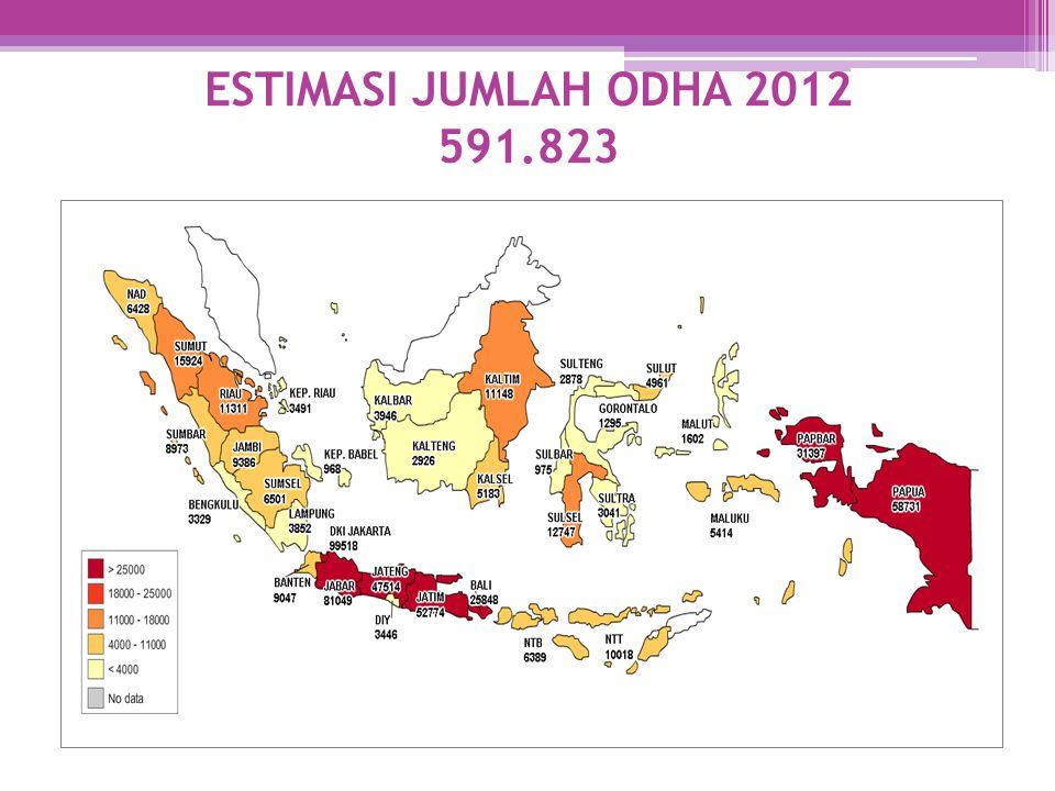 591.823 ESTIMASI JUMLAH ODHA 2012 591.823