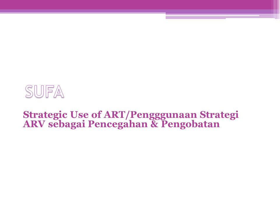 Strategic Use of ART/Pengggunaan Strategi ARV sebagai Pencegahan & Pengobatan