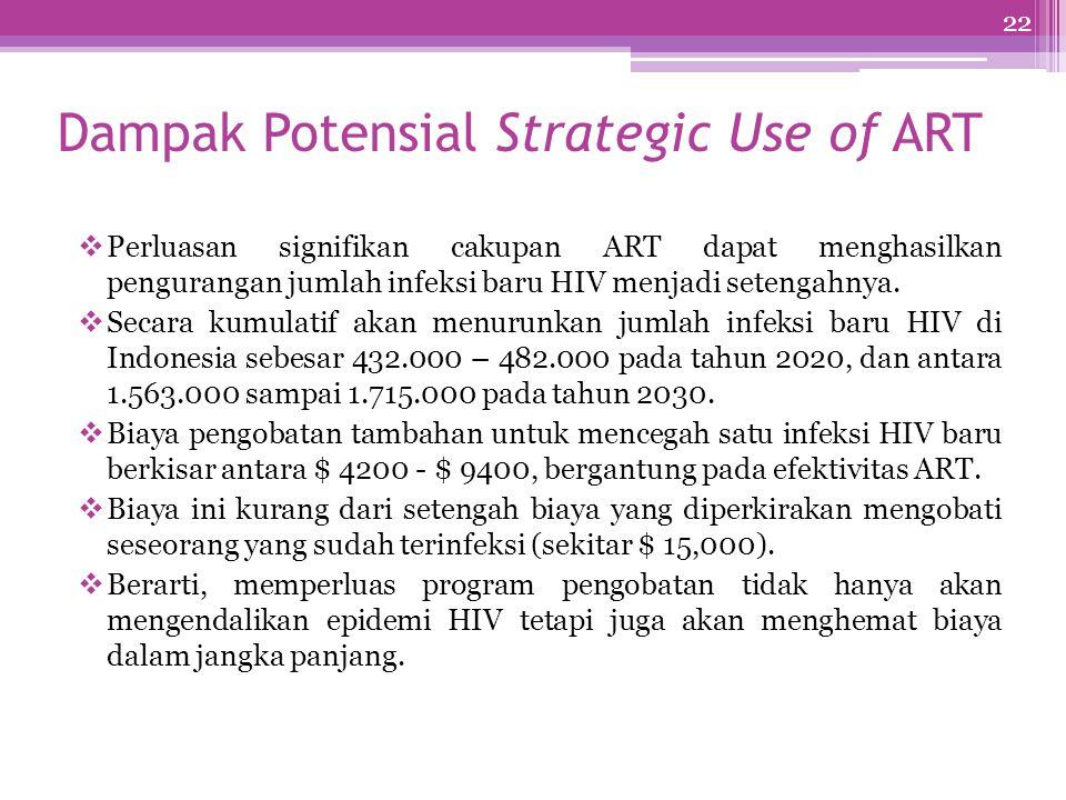 Dampak Potensial Strategic Use of ART  Perluasan signifikan cakupan ART dapat menghasilkan pengurangan jumlah infeksi baru HIV menjadi setengahnya. 