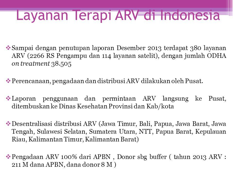 Layanan Terapi ARV di Indonesia  Sampai dengan penutupan laporan Desember 2013 terdapat 380 layanan ARV (2266 RS Pengampu dan 114 layanan satelit), d