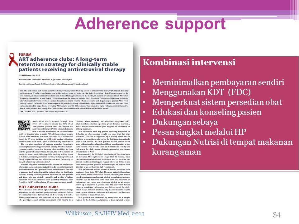 Adherence support Wilkinson, SAJHIV Med, 2013 34 Kombinasi intervensi Meminimalkan pembayaran sendiri Menggunakan KDT (FDC) Memperkuat sistem persedia