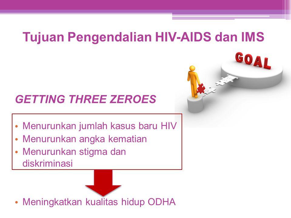 GETTING THREE ZEROES Menurunkan jumlah kasus baru HIV Menurunkan angka kematian Menurunkan stigma dan diskriminasi Meningkatkan kualitas hidup ODHA Tu