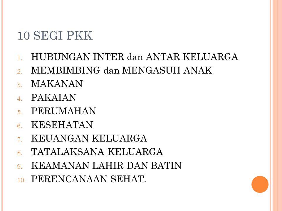 10 SEGI PKK 1. HUBUNGAN INTER dan ANTAR KELUARGA 2. MEMBIMBING dan MENGASUH ANAK 3. MAKANAN 4. PAKAIAN 5. PERUMAHAN 6. KESEHATAN 7. KEUANGAN KELUARGA