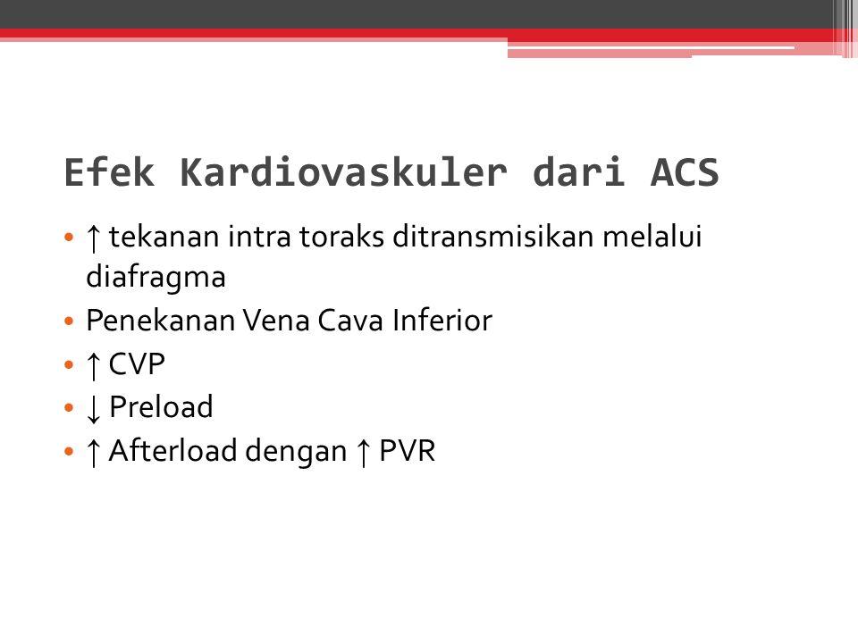 Efek Kardiovaskuler dari ACS ↑ tekanan intra toraks ditransmisikan melalui diafragma Penekanan Vena Cava Inferior ↑ CVP ↓ Preload ↑ Afterload dengan ↑