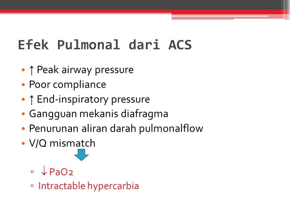 Efek Pulmonal dari ACS ↑ Peak airway pressure Poor compliance ↑ End-inspiratory pressure Gangguan mekanis diafragma Penurunan aliran darah pulmonalflo
