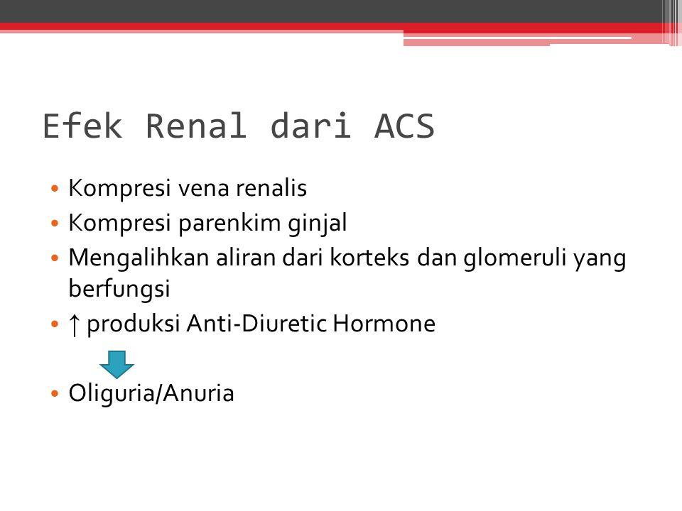 Efek Renal dari ACS Kompresi vena renalis Kompresi parenkim ginjal Mengalihkan aliran dari korteks dan glomeruli yang berfungsi ↑ produksi Anti-Diuret