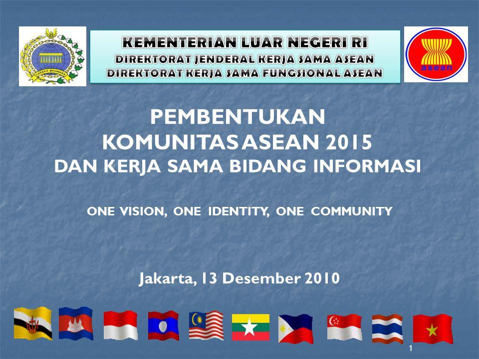 1 PEMBENTUKAN KOMUNITAS ASEAN 2015 DAN KERJA SAMA BIDANG INFORMASI Jakarta, 13 Desember 2010 ONE VISION, ONE IDENTITY, ONE COMMUNITY
