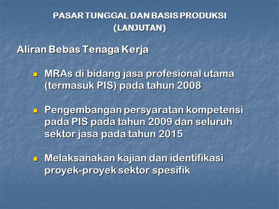 PASAR TUNGGAL DAN BASIS PRODUKSI (LANJUTAN) Aliran Bebas Tenaga Kerja MRAs di bidang jasa profesional utama (termasuk PIS) pada tahun 2008 MRAs di bidang jasa profesional utama (termasuk PIS) pada tahun 2008 Pengembangan persyaratan kompetensi pada PIS pada tahun 2009 dan seluruh sektor jasa pada tahun 2015 Pengembangan persyaratan kompetensi pada PIS pada tahun 2009 dan seluruh sektor jasa pada tahun 2015 Melaksanakan kajian dan identifikasi proyek-proyek sektor spesifik Melaksanakan kajian dan identifikasi proyek-proyek sektor spesifik