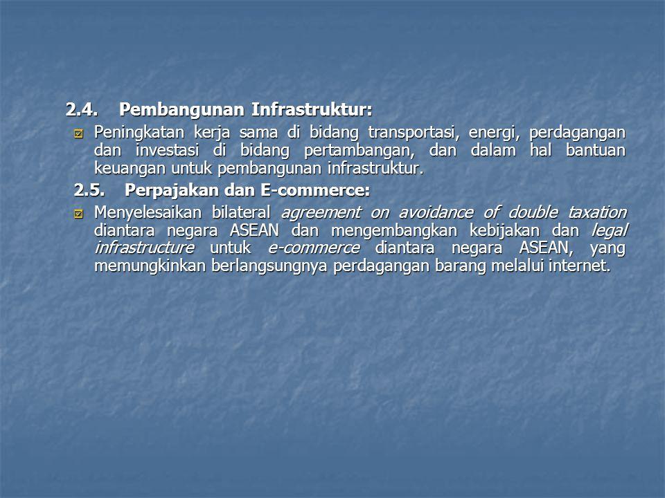 2.4. Pembangunan Infrastruktur:  Peningkatan kerja sama di bidang transportasi, energi, perdagangan dan investasi di bidang pertambangan, dan dalam h
