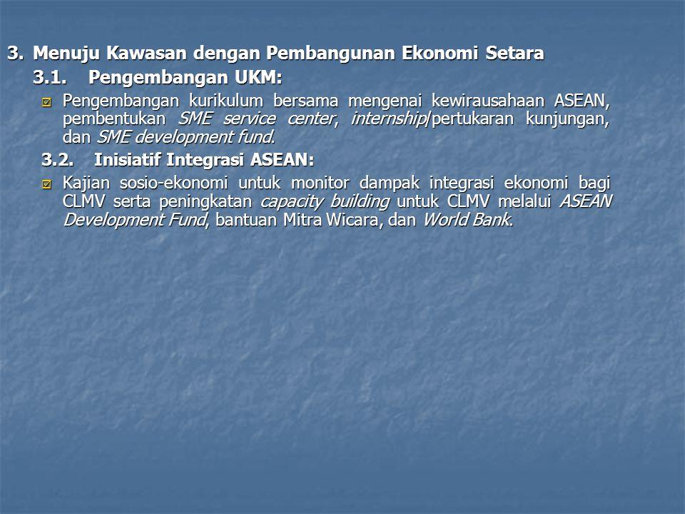 3.Menuju Kawasan dengan Pembangunan Ekonomi Setara 3.1.