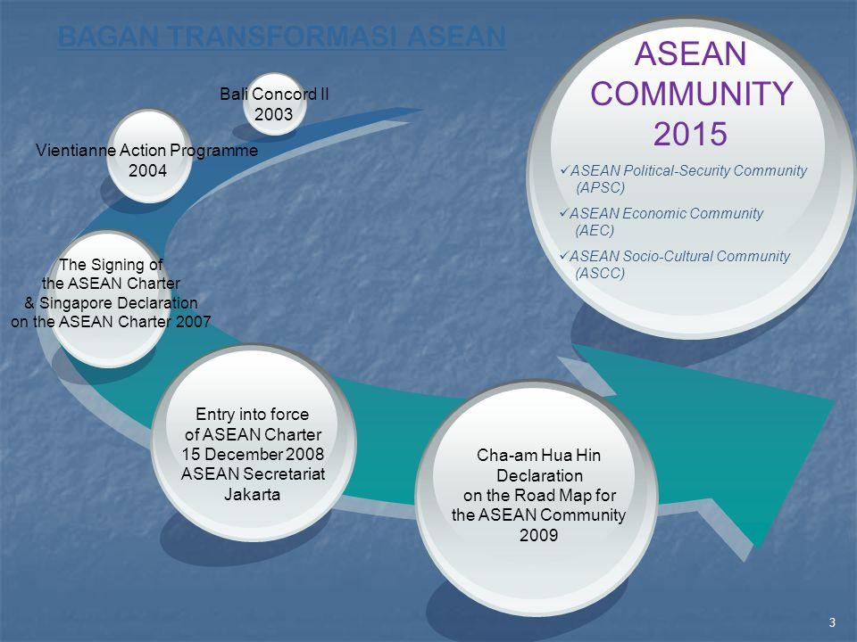 Keketuaan Indonesia untuk ASEAN di tahun 2011 Regional Architecture dan tetap menjamin Sentralitas ASEAN Keberhasilan ASEAN dalam mengkonsolidasikan Komunitas ASEAN tidak hanya cukup melalui penguatan kerjasama secara internal, karena it is only a job half done.