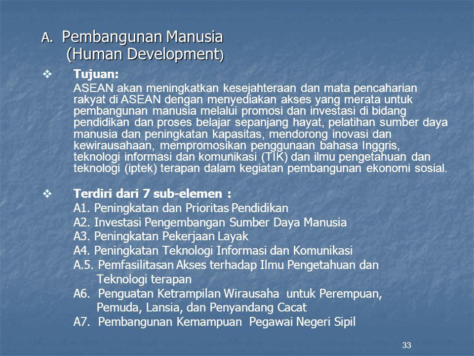 A. Pembangunan Manusia (Human Development ) (Human Development ) 33  Tujuan: ASEAN akan meningkatkan kesejahteraan dan mata pencaharian rakyat di ASE