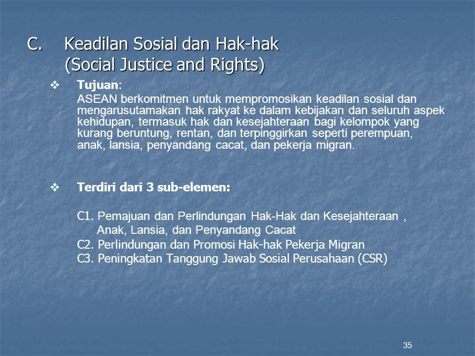 C. Keadilan Sosial dan Hak-hak (Social Justice and Rights) (Social Justice and Rights) 35  Tujuan: ASEAN berkomitmen untuk mempromosikan keadilan sos