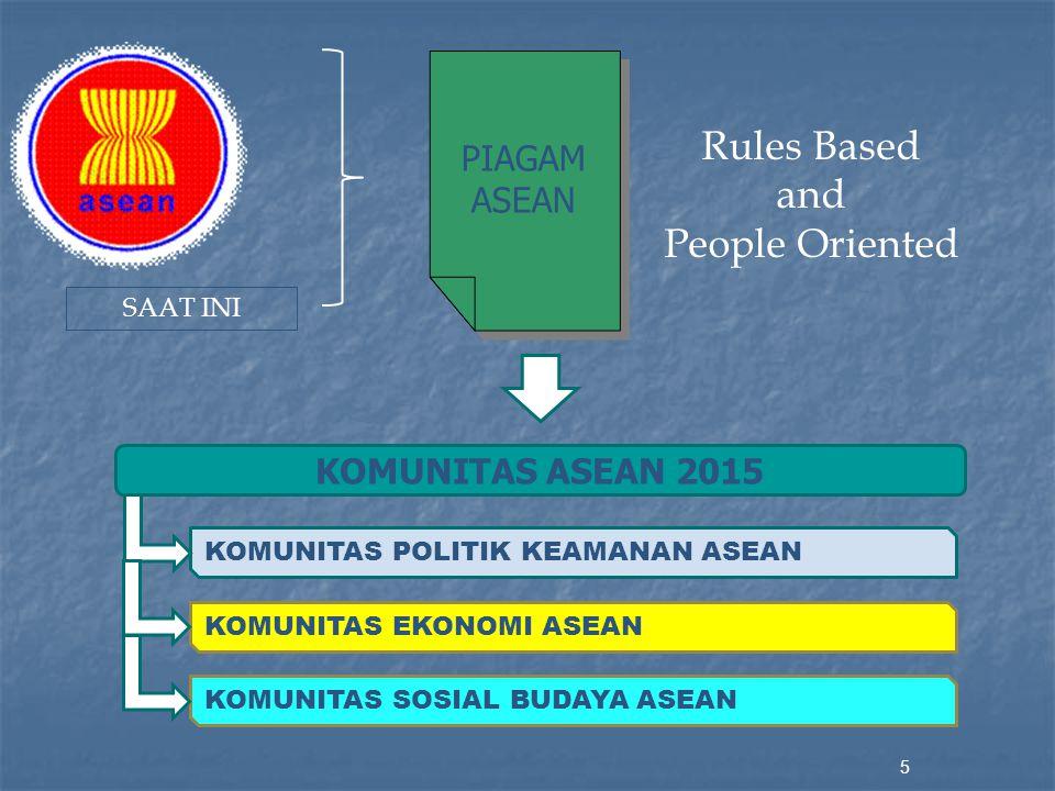 5 SAAT INI PIAGAM ASEAN Rules Based and People Oriented KOMUNITAS ASEAN 2015 KOMUNITAS POLITIK KEAMANAN ASEAN KOMUNITAS EKONOMI ASEAN KOMUNITAS SOSIAL BUDAYA ASEAN