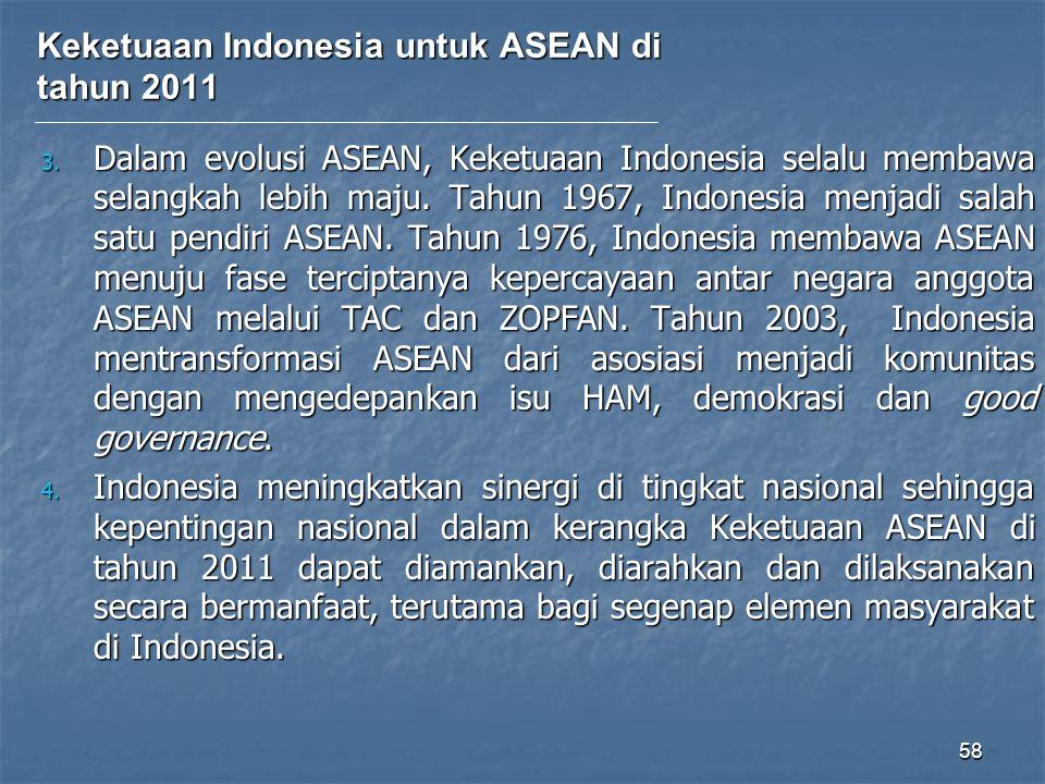 Keketuaan Indonesia untuk ASEAN di tahun 2011 3.