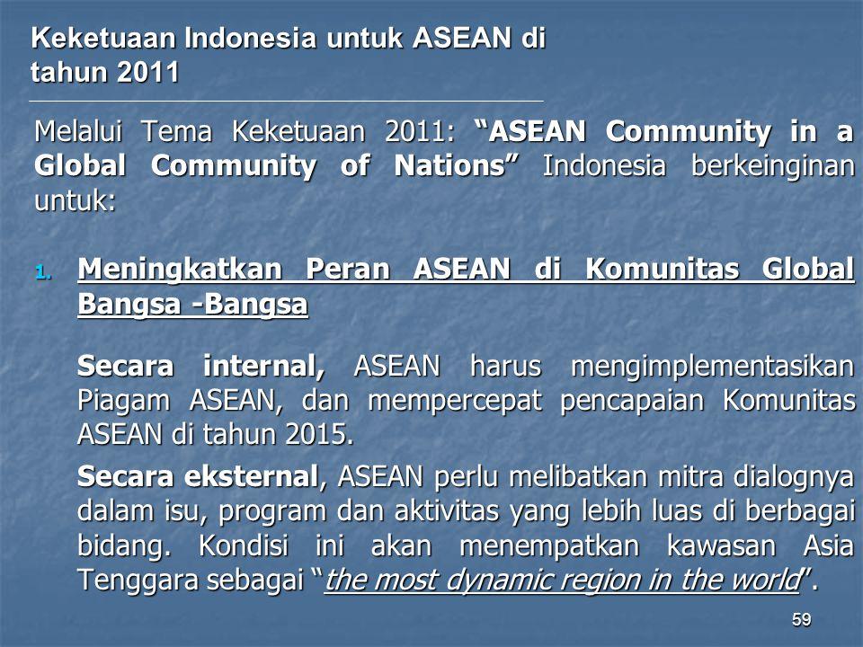 Keketuaan Indonesia untuk ASEAN di tahun 2011 Melalui Tema Keketuaan 2011: ASEAN Community in a Global Community of Nations Indonesia berkeinginan untuk: 1.