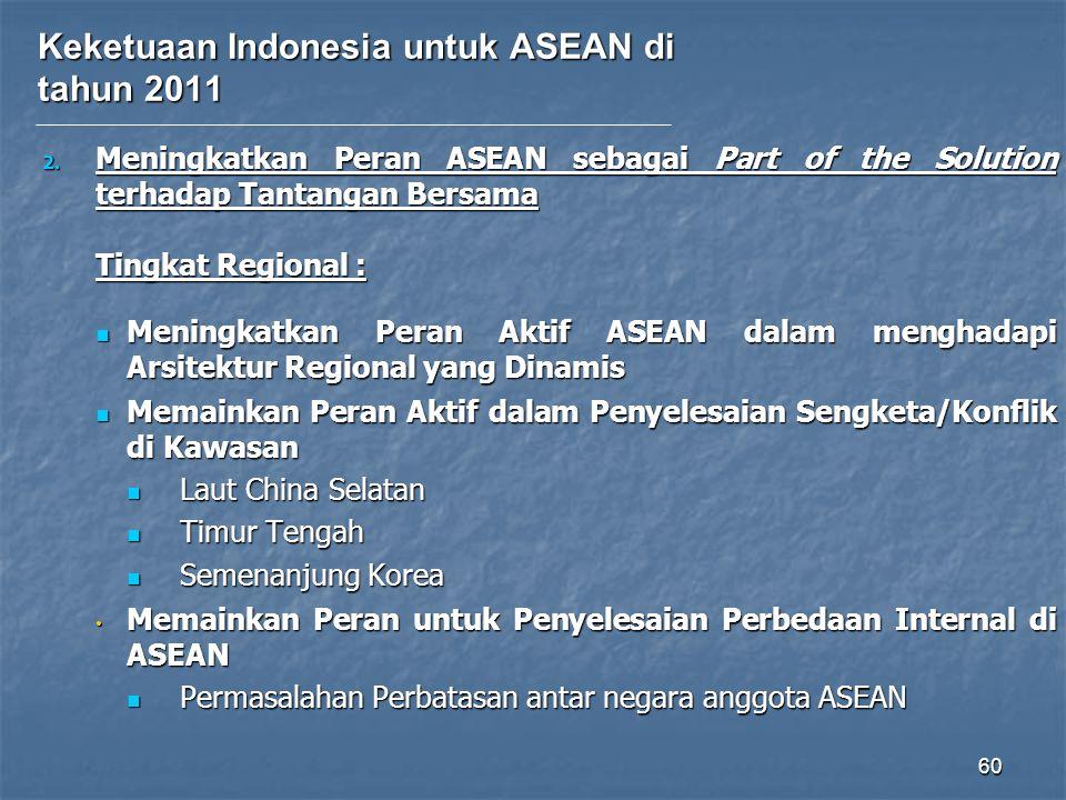 Keketuaan Indonesia untuk ASEAN di tahun 2011 2.