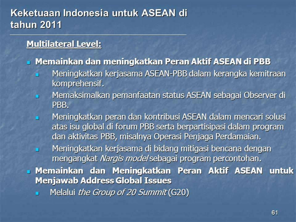 Keketuaan Indonesia untuk ASEAN di tahun 2011 Multilateral Level: Memainkan dan meningkatkan Peran Aktif ASEAN di PBB Memainkan dan meningkatkan Peran Aktif ASEAN di PBB Meningkatkan kerjasama ASEAN-PBB dalam kerangka kemitraan komprehensif.