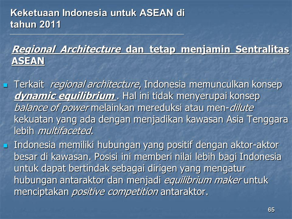 Keketuaan Indonesia untuk ASEAN di tahun 2011 Regional Architecture dan tetap menjamin Sentralitas ASEAN Terkait regional architecture, Indonesia memunculkan konsep dynamic equilibrium.