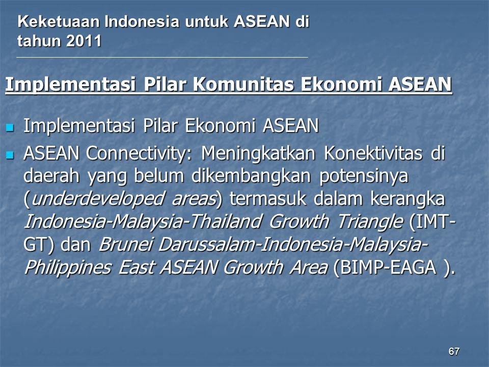 Keketuaan Indonesia untuk ASEAN di tahun 2011 Implementasi Pilar Komunitas Ekonomi ASEAN Implementasi Pilar Ekonomi ASEAN Implementasi Pilar Ekonomi ASEAN ASEAN Connectivity: Meningkatkan Konektivitas di daerah yang belum dikembangkan potensinya (underdeveloped areas) termasuk dalam kerangka Indonesia-Malaysia-Thailand Growth Triangle (IMT- GT) dan Brunei Darussalam-Indonesia-Malaysia- Philippines East ASEAN Growth Area (BIMP-EAGA ).