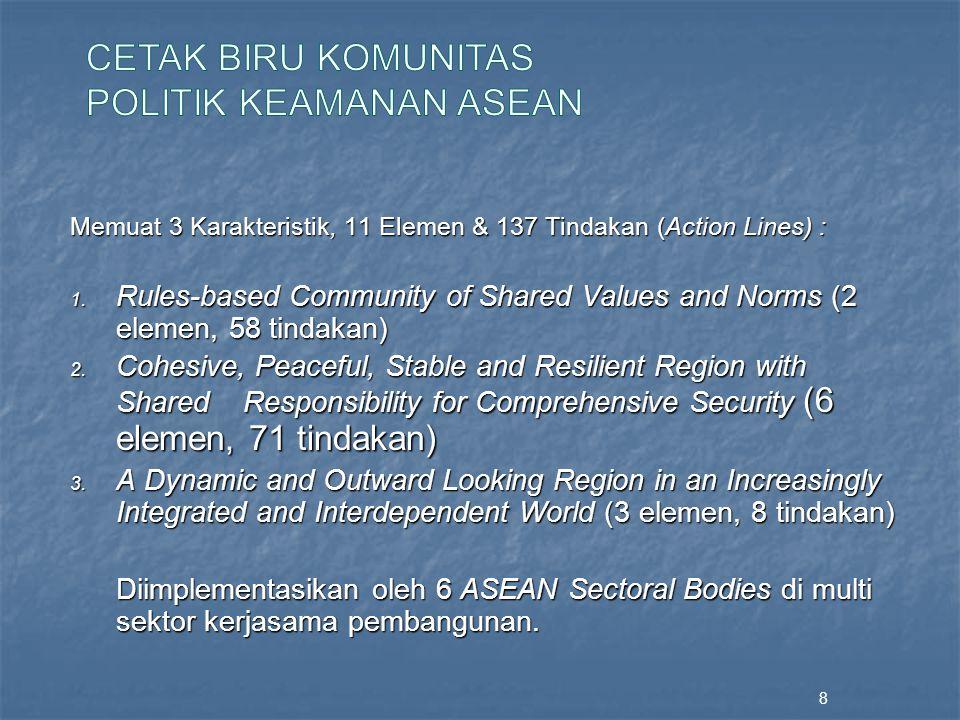 KEPENTINGAN INDONESIA 1.Meningkatkan akses pasar; 2.Meningkatkan transparansi publik dan mempercepat proses penyesuaian peraturan & standar domestik sesuai standar regional & internasional; 3.Meningkatkan daya tarik Indonesia sebagai tujuan investasi dan pariwisata; 4.Mengurangi biaya transaksi; 5.Meningkatkan fasilitasi perdagangan seperti ASEAN Single Window dan ASEAN Trade Facilitation Repository 6.Meningkatkan daya saing UKM Indonesia.