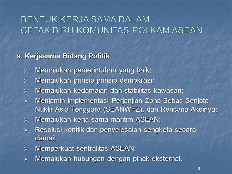 TANTANGAN BAGI INDONESIA Meningkatnya persaingan di tingkat regional.