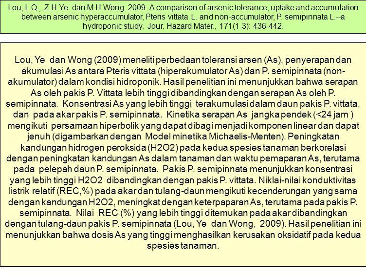 Lou, Ye dan Wong (2009) meneliti perbedaan toleransi arsen (As), penyerapan dan akumulasi As antara Pteris vittata (hiperakumulator As) dan P. semipin