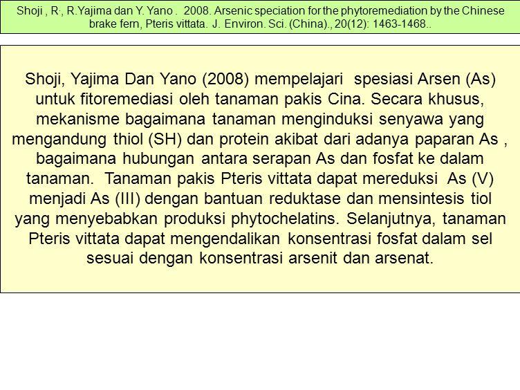 Shoji, Yajima Dan Yano (2008) mempelajari spesiasi Arsen (As) untuk fitoremediasi oleh tanaman pakis Cina. Secara khusus, mekanisme bagaimana tanaman