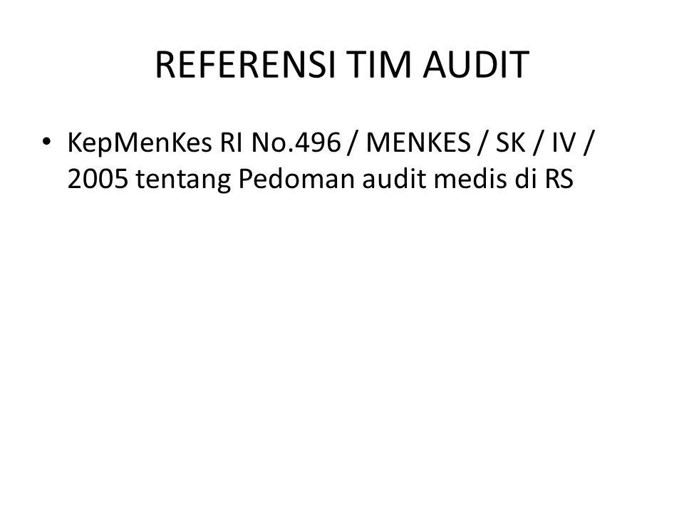 REFERENSI TIM AUDIT KepMenKes RI No.496 / MENKES / SK / IV / 2005 tentang Pedoman audit medis di RS