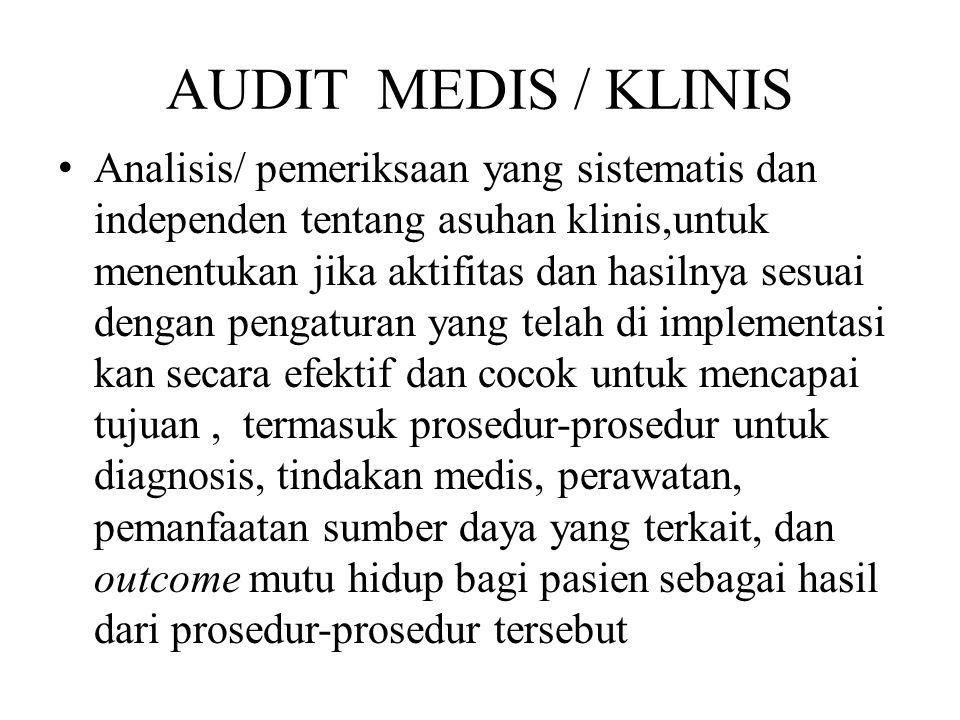 Audit medis Sumber data dari Rekam Medik Dampak audit medis  peningkatan mutu dan efektifitas pelayanan medis Aspek legal dari audit medis: penggunaan informasi medis  kewajiban menyimpan rahasia kedokteran.