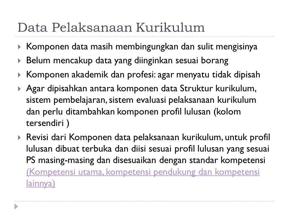 Data Pelaksanaan Kurikulum  Komponen data masih membingungkan dan sulit mengisinya  Belum mencakup data yang diinginkan sesuai borang  Komponen aka