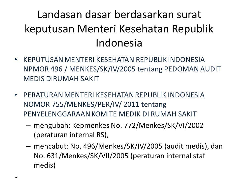 Landasan dasar berdasarkan surat keputusan Menteri Kesehatan Republik Indonesia KEPUTUSAN MENTERI KESEHATAN REPUBLIK INDONESIA NPMOR 496 / MENKES/SK/IV/2005 tentang PEDOMAN AUDIT MEDIS DIRUMAH SAKIT PERATURAN MENTERI KESEHATAN REPUBLIK INDONESIA NOMOR 755/MENKES/PER/IV/ 2011 tentang PENYELENGGARAAN KOMITE MEDIK DI RUMAH SAKIT – mengubah: Kepmenkes No.