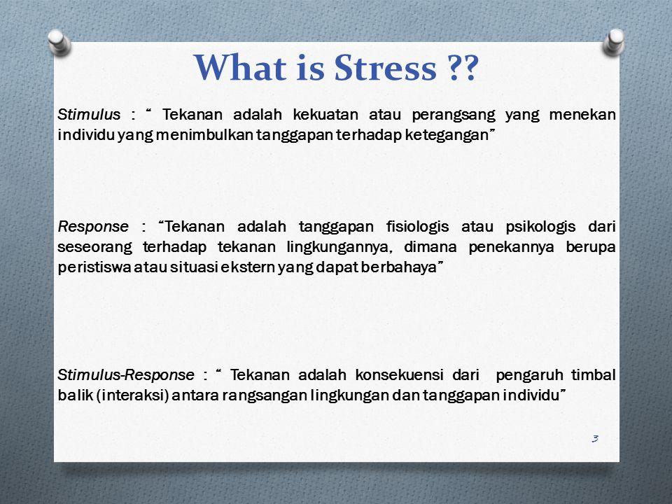 3 Stimulus : Tekanan adalah kekuatan atau perangsang yang menekan individu yang menimbulkan tanggapan terhadap ketegangan Response : Tekanan adalah tanggapan fisiologis atau psikologis dari seseorang terhadap tekanan lingkungannya, dimana penekannya berupa peristiswa atau situasi ekstern yang dapat berbahaya Stimulus-Response : Tekanan adalah konsekuensi dari pengaruh timbal balik (interaksi) antara rangsangan lingkungan dan tanggapan individu What is Stress ??